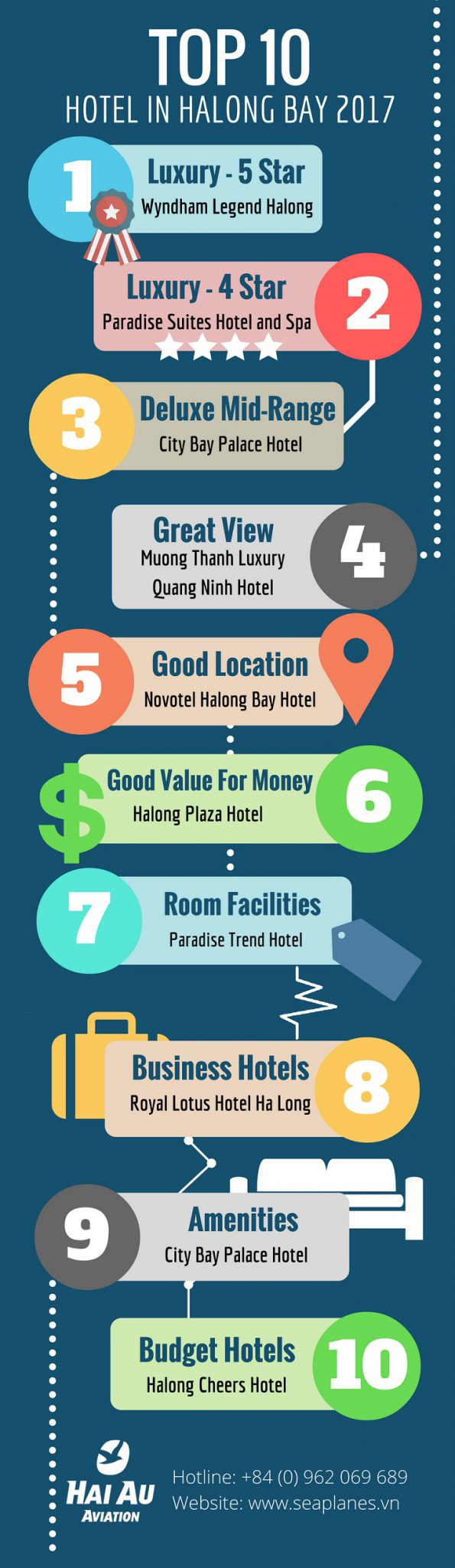 Info_top_hotels