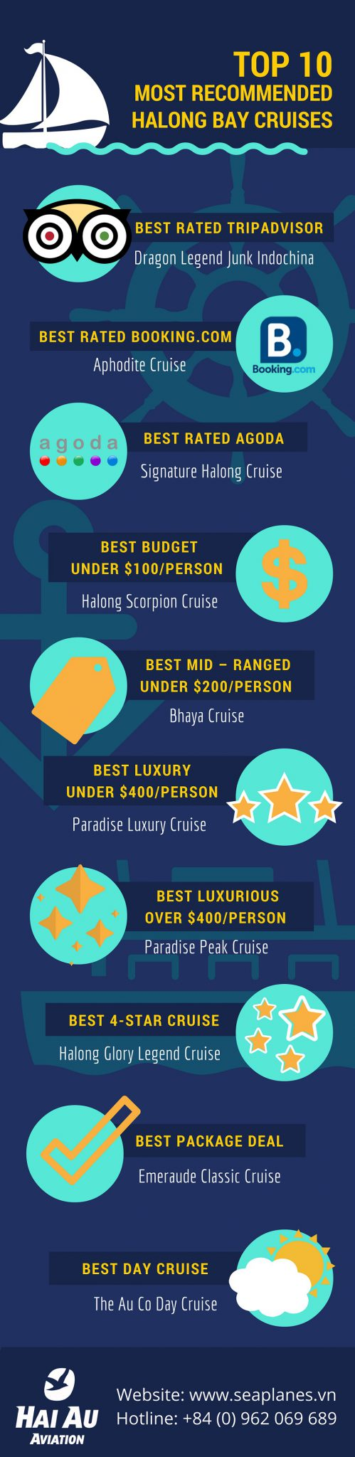 top_cruises_infographic recommended Halong Bay cruises